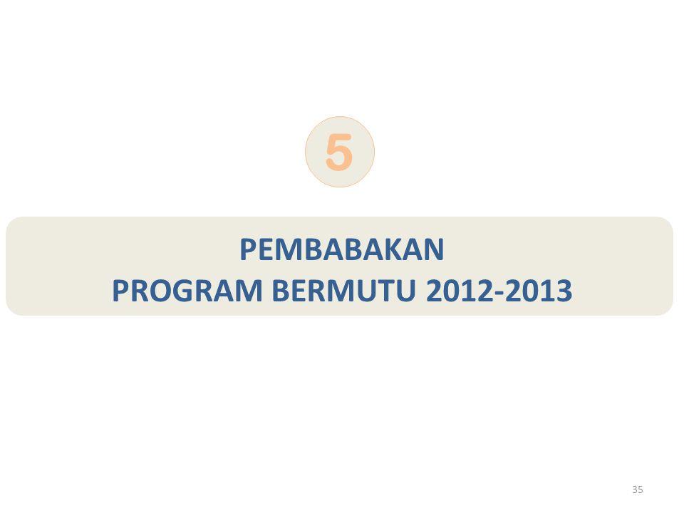35 PEMBABAKAN PROGRAM BERMUTU 2012-2013 5