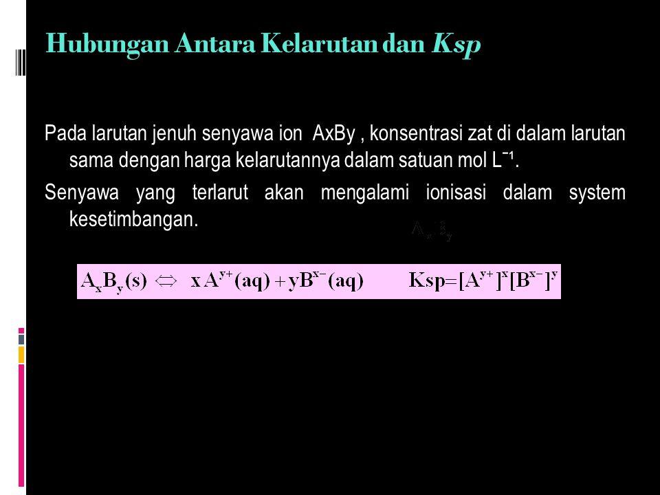 Hubungan Antara Kelarutan dan Ksp Pada larutan jenuh senyawa ion AxBy, konsentrasi zat di dalam larutan sama dengan harga kelarutannya dalam satuan mo