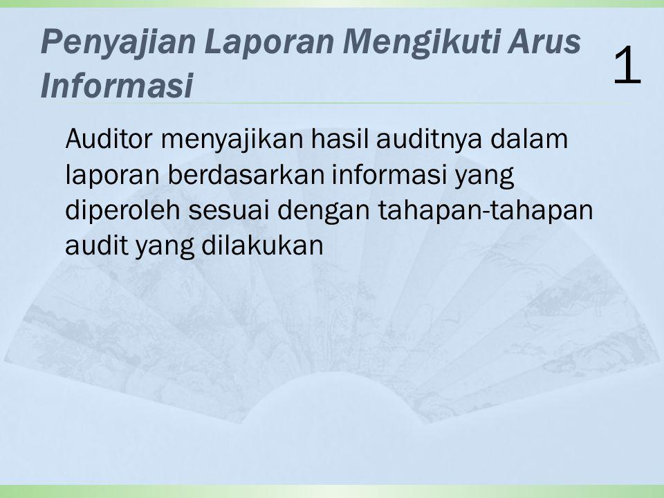 Penyajian Laporan Mengikuti Arus Informasi Auditor menyajikan hasil auditnya dalam laporan berdasarkan informasi yang diperoleh sesuai dengan tahapan-tahapan audit yang dilakukan 1