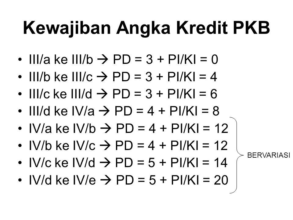Kewajiban Angka Kredit PKB III/a ke III/b  PD = 3 + PI/KI = 0 III/b ke III/c  PD = 3 + PI/KI = 4 III/c ke III/d  PD = 3 + PI/KI = 6 III/d ke IV/a  PD = 4 + PI/KI = 8 IV/a ke IV/b  PD = 4 + PI/KI = 12 IV/b ke IV/c  PD = 4 + PI/KI = 12 IV/c ke IV/d  PD = 5 + PI/KI = 14 IV/d ke IV/e  PD = 5 + PI/KI = 20 BERVARIASI