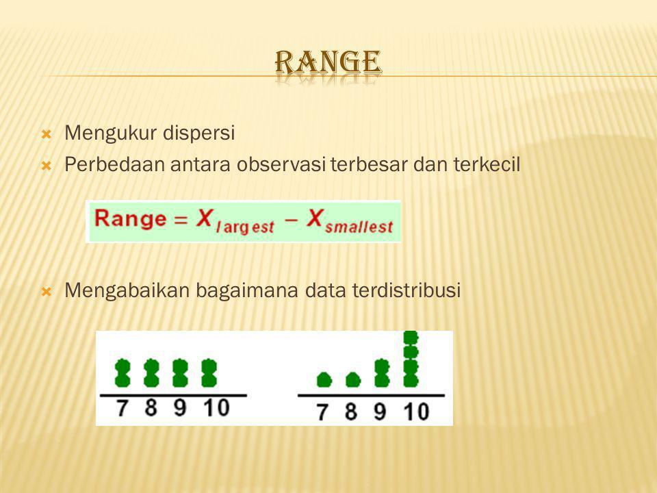  Merupakan rentang sebaran nilai-nilai di seputar nilai pusat.  Dua ukuran yang biasa digunakan:  Range (kisaran): nilai tertinggi dikurangi nilai