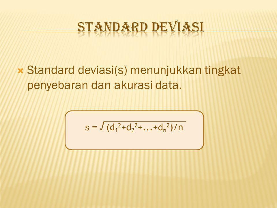  Residual(d n ) adalah selisih antara data terukur dengan mean. d n = x n - x r