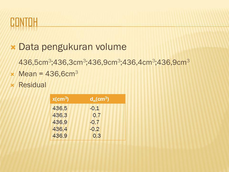  Standard deviasi(s) menunjukkan tingkat penyebaran dan akurasi data. s = √ (d 1 2 +d 2 2 +...+d n 2 )/n
