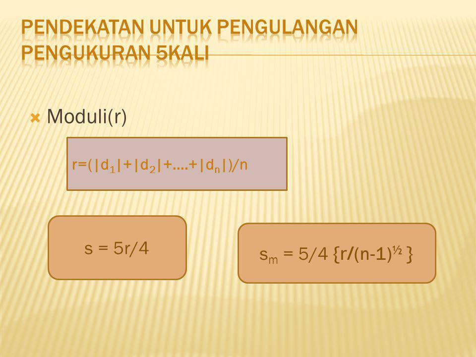  Kesalahan random pada harga rata-rata(s m ).  S m menunjukkan nilai toleransi S m = s √ (n-1)
