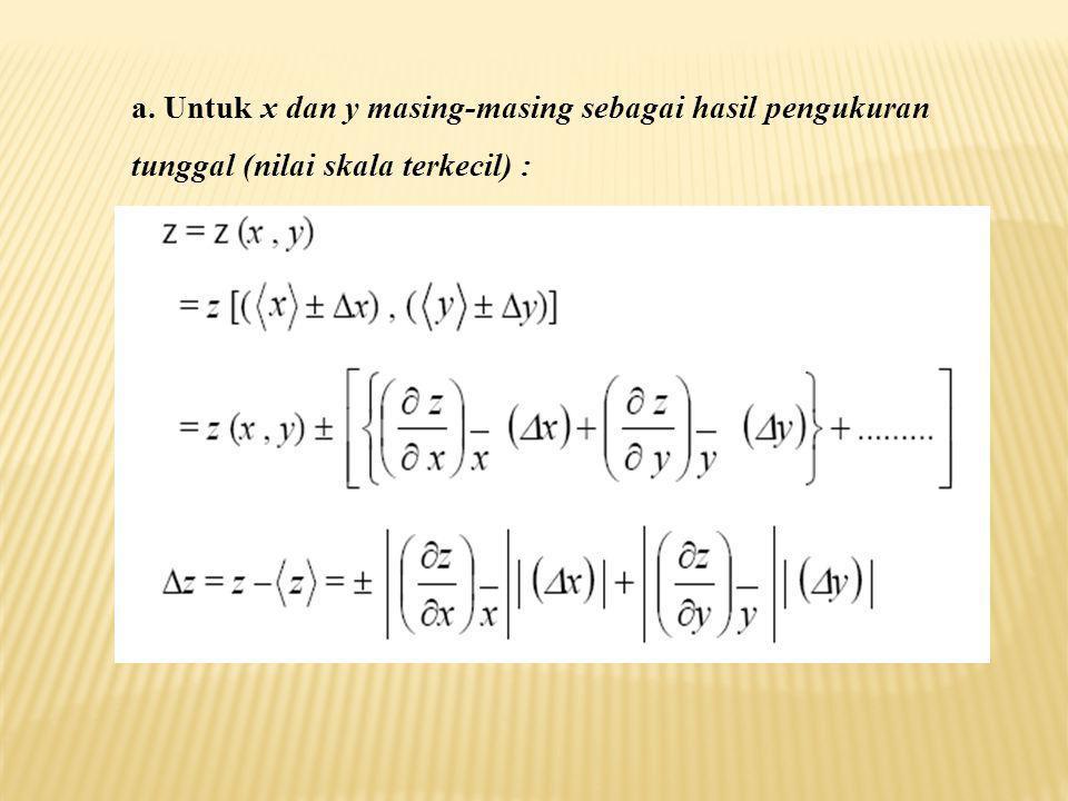 Jika diperhatikan z sebagai fungsi : z = z (x,y), dengan x = (x ± ∆x) dan y = (y ± ∆y) masing-masing merupakan hasil pengukuran langsung (variabel beb