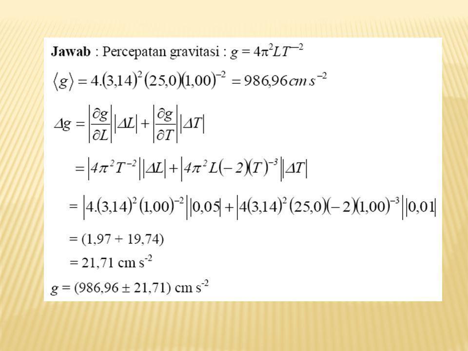Contoh soal : Percepatan gravitasi suatu tempat akan ditentukan dengan menggunakan percobaan bandul matematik berdasarkan persamaan : Pengukuran panja