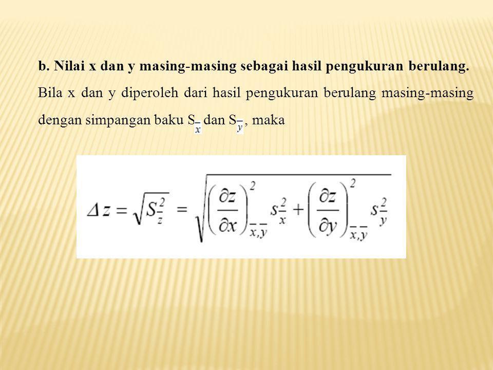Teori Ketidakpastian g = (987,0 ± 21,7) cm s -2 = (9,870 ± 0,217) x 10 2 cm s -2 = (9,870 ± 0,217) m s -2 Jadi hasil akhir yang dilaporkan : g = (9,87