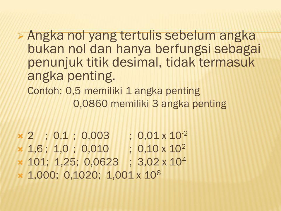  Semua angka nol yang tertulis setelah titik desimal termasuk angka penting. Contoh: 2,50 memiliki 3 angka penting 16,00 memiliki 4 angka penting. 