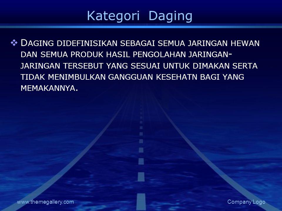Kategori Daging  D AGING DIDEFINISIKAN SEBAGAI SEMUA JARINGAN HEWAN DAN SEMUA PRODUK HASIL PENGOLAHAN JARINGAN - JARINGAN TERSEBUT YANG SESUAI UNTUK