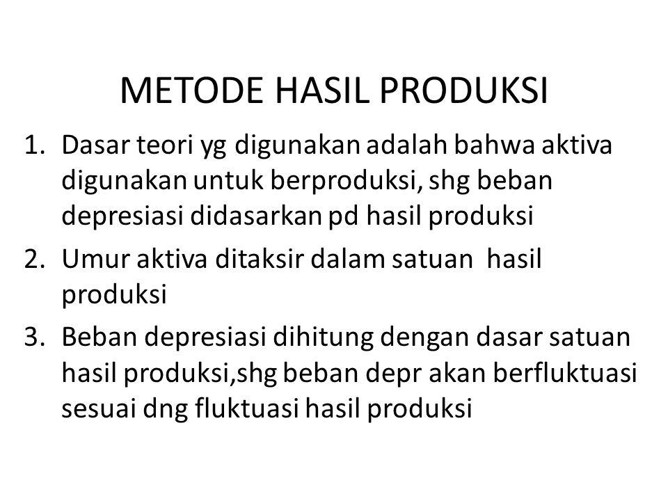 METODE HASIL PRODUKSI 1.Dasar teori yg digunakan adalah bahwa aktiva digunakan untuk berproduksi, shg beban depresiasi didasarkan pd hasil produksi 2.Umur aktiva ditaksir dalam satuan hasil produksi 3.Beban depresiasi dihitung dengan dasar satuan hasil produksi,shg beban depr akan berfluktuasi sesuai dng fluktuasi hasil produksi
