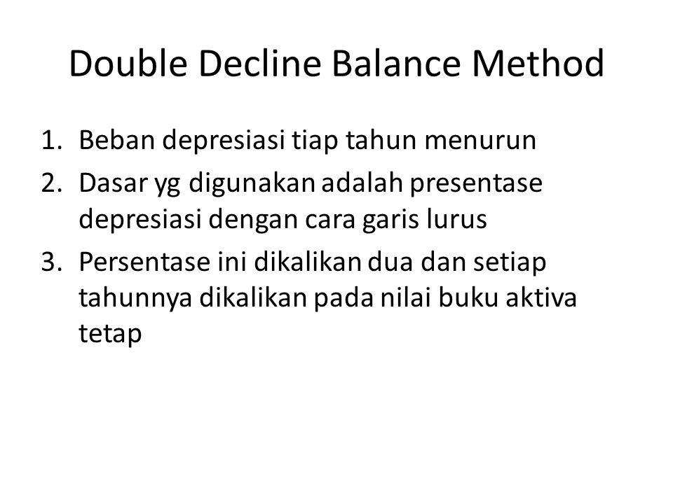 Double Decline Balance Method 1.Beban depresiasi tiap tahun menurun 2.Dasar yg digunakan adalah presentase depresiasi dengan cara garis lurus 3.Persentase ini dikalikan dua dan setiap tahunnya dikalikan pada nilai buku aktiva tetap