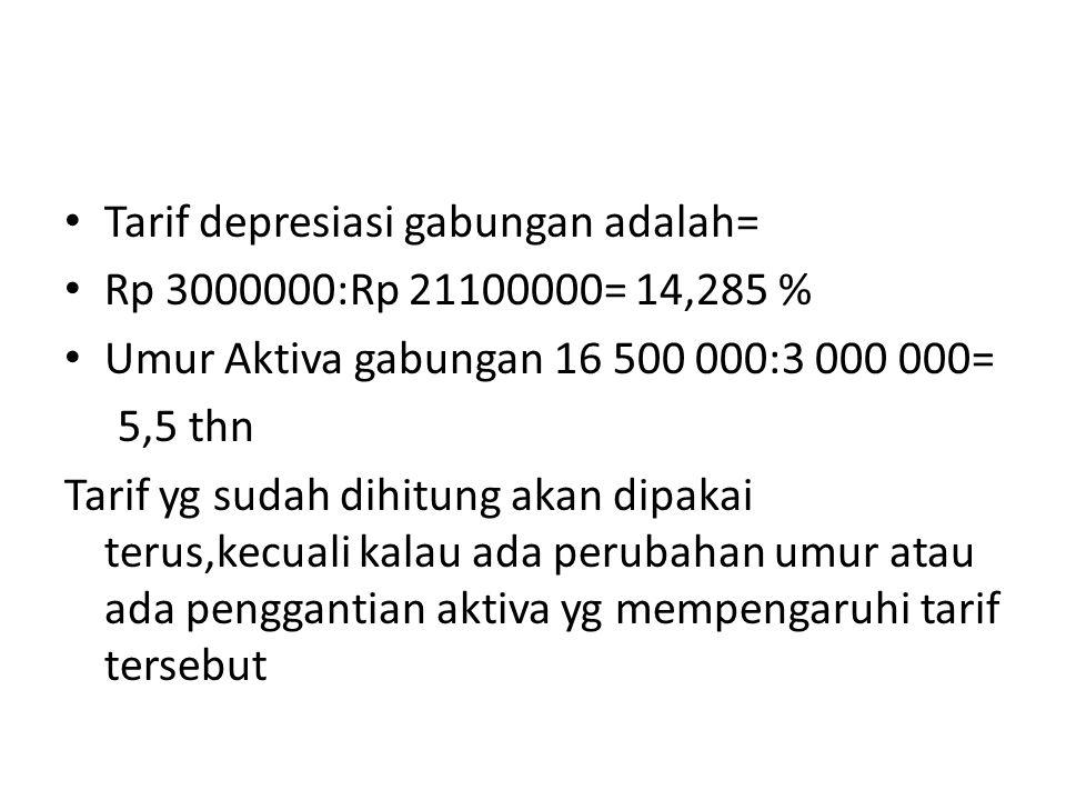 Tarif depresiasi gabungan adalah= Rp 3000000:Rp 21100000= 14,285 % Umur Aktiva gabungan 16 500 000:3 000 000= 5,5 thn Tarif yg sudah dihitung akan dipakai terus,kecuali kalau ada perubahan umur atau ada penggantian aktiva yg mempengaruhi tarif tersebut