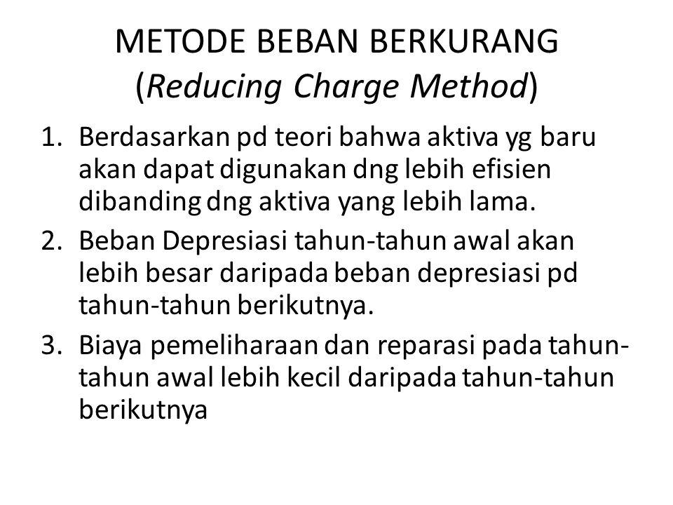 Cara untuk menghitung metode beban berkurang 1.Metode Jumlah angka tahun 2.Metode saldo menurun (declining balance method) 3.Double declining balance method 4.Metode tarif menurun