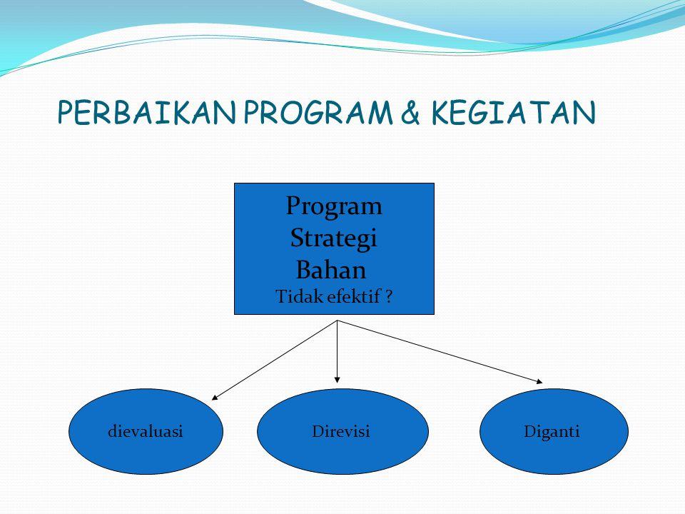 PERBAIKAN PROGRAM & KEGIATAN Program Strategi Bahan Tidak efektif dievaluasiDirevisiDiganti