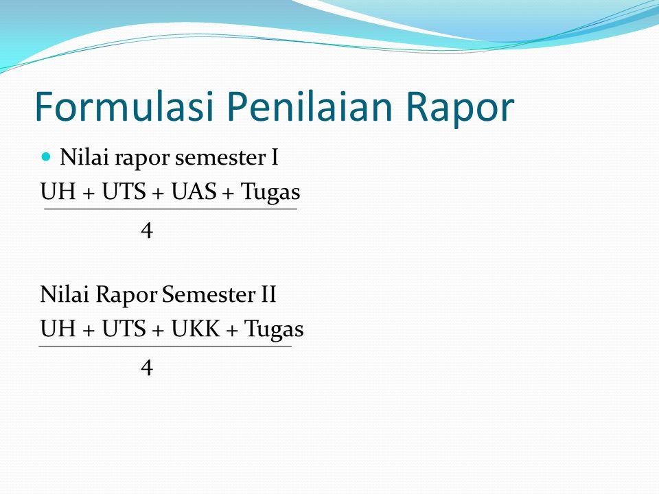 Formulasi Penilaian Rapor Nilai rapor semester I UH + UTS + UAS + Tugas 4 Nilai Rapor Semester II UH + UTS + UKK + Tugas 4