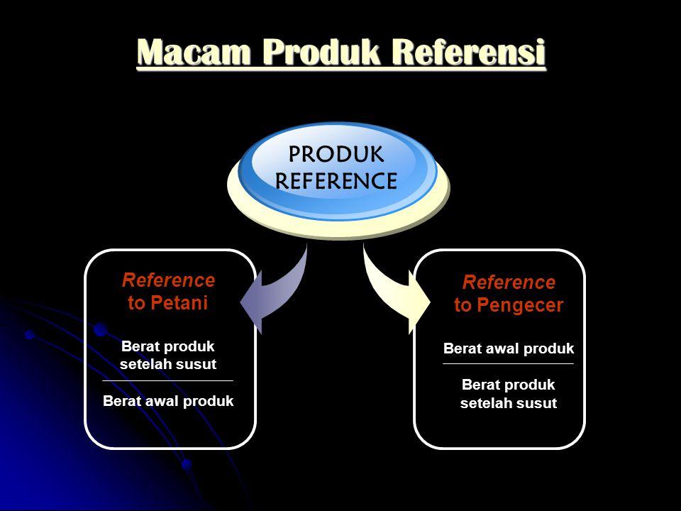 Macam Produk Referensi Macam Produk Referensi Reference to Petani Berat produk setelah susut Berat awal produk PRODUK REFERENCE Reference to Pengecer