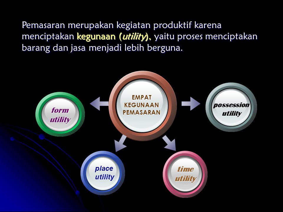 EMPAT KEGUNAAN PEMASARAN form utility place utility time utility possession utility Pemasaran merupakan kegiatan produktif karena menciptakan kegunaan