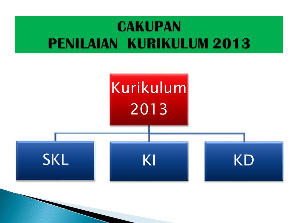 Kurikulu m 2013 SKL KIKD