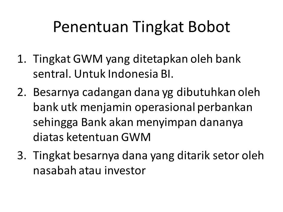 Penentuan Tingkat Bobot 1.Tingkat GWM yang ditetapkan oleh bank sentral. Untuk Indonesia BI. 2.Besarnya cadangan dana yg dibutuhkan oleh bank utk menj