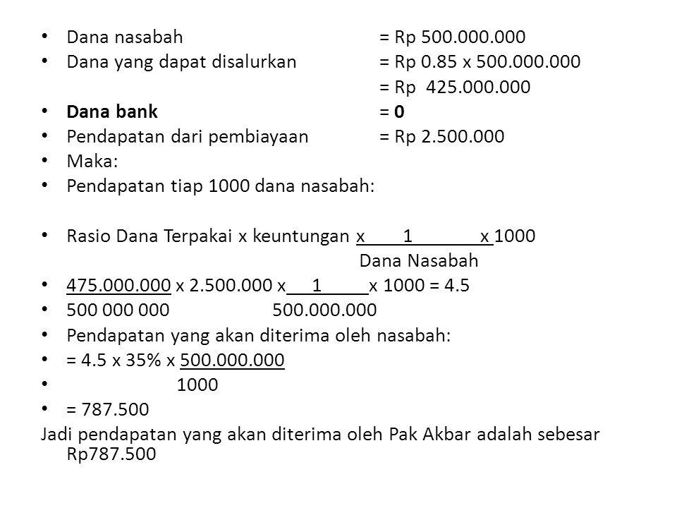 Dana nasabah= Rp 500.000.000 Dana yang dapat disalurkan= Rp 0.85 x 500.000.000 = Rp 425.000.000 Dana bank= 0 Pendapatan dari pembiayaan= Rp 2.500.000