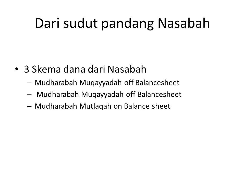 Dari sudut pandang Nasabah 3 Skema dana dari Nasabah – Mudharabah Muqayyadah off Balancesheet – Mudharabah Mutlaqah on Balance sheet