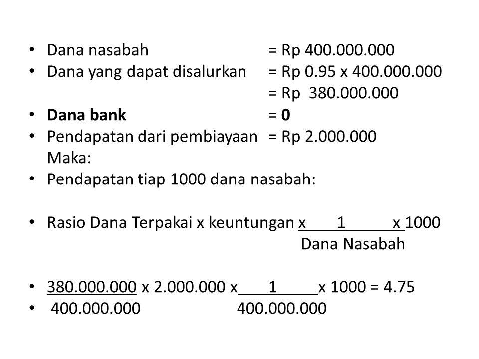 Dana nasabah= Rp 400.000.000 Dana yang dapat disalurkan= Rp 0.95 x 400.000.000 = Rp 380.000.000 Dana bank= 0 Pendapatan dari pembiayaan= Rp 2.000.000