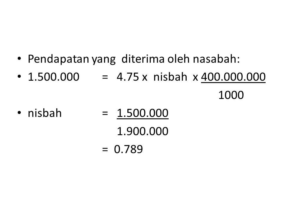 Pendapatan yang diterima oleh nasabah: 1.500.000 = 4.75 x nisbah x 400.000.000 1000 nisbah= 1.500.000 1.900.000 = 0.789