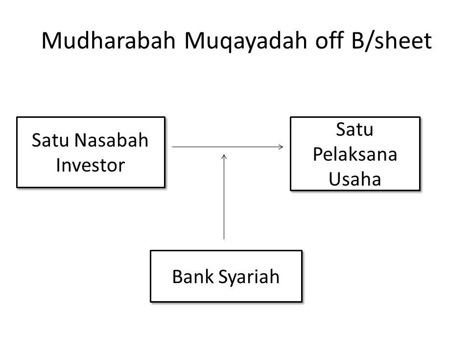 Satu Nasabah Investor Satu Pelaksana Usaha Bank Syariah Mudharabah Muqayadah off B/sheet