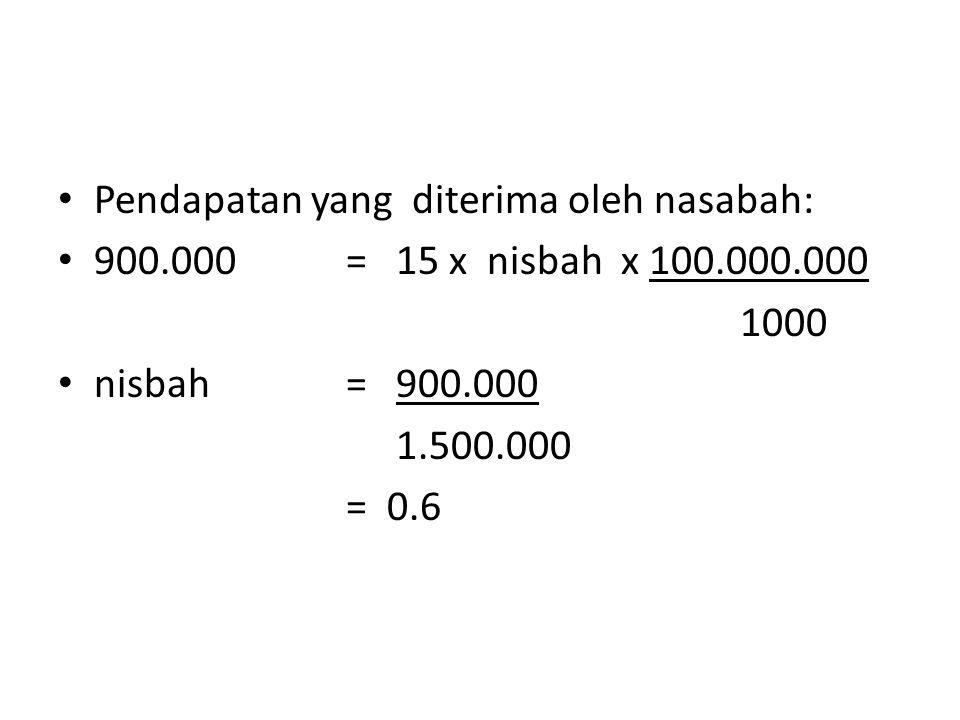 Pendapatan yang diterima oleh nasabah: 900.000 = 15 x nisbah x 100.000.000 1000 nisbah= 900.000 1.500.000 = 0.6