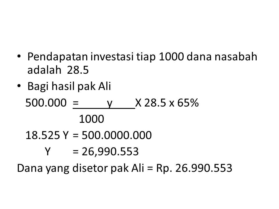 Pendapatan investasi tiap 1000 dana nasabah adalah 28.5 Bagi hasil pak Ali 500.000 = y X 28.5 x 65% 1000 18.525 Y= 500.0000.000 Y= 26,990.553 Dana yan