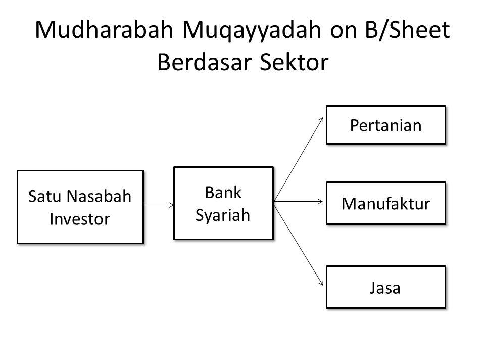 Satu Nasabah Investor Pertanian Bank Syariah Manufaktur Jasa Mudharabah Muqayyadah on B/Sheet Berdasar Sektor