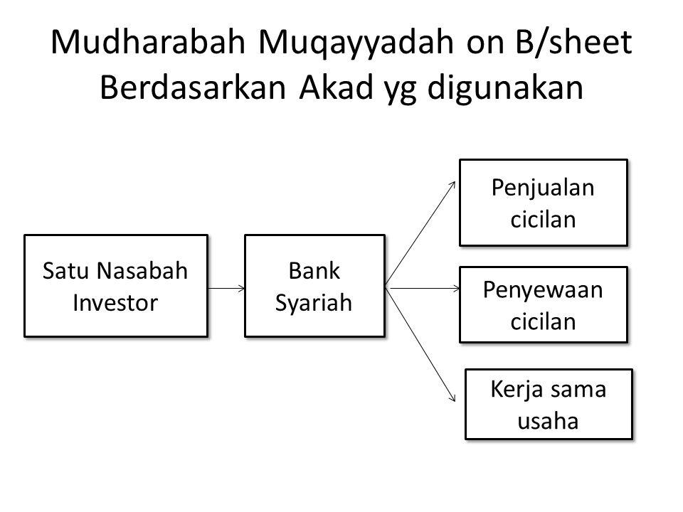 Satu Nasabah Investor Penjualan cicilan Bank Syariah Penyewaan cicilan Kerja sama usaha Mudharabah Muqayyadah on B/sheet Berdasarkan Akad yg digunakan