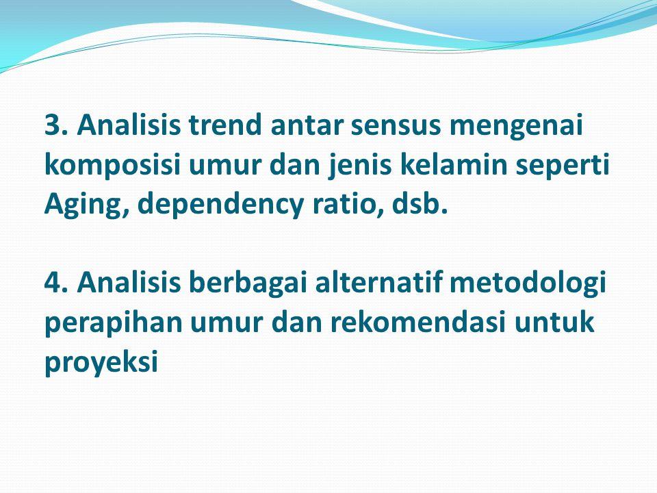 5.Analisis mengenai perubahan jumlah penduduk antar sensus.