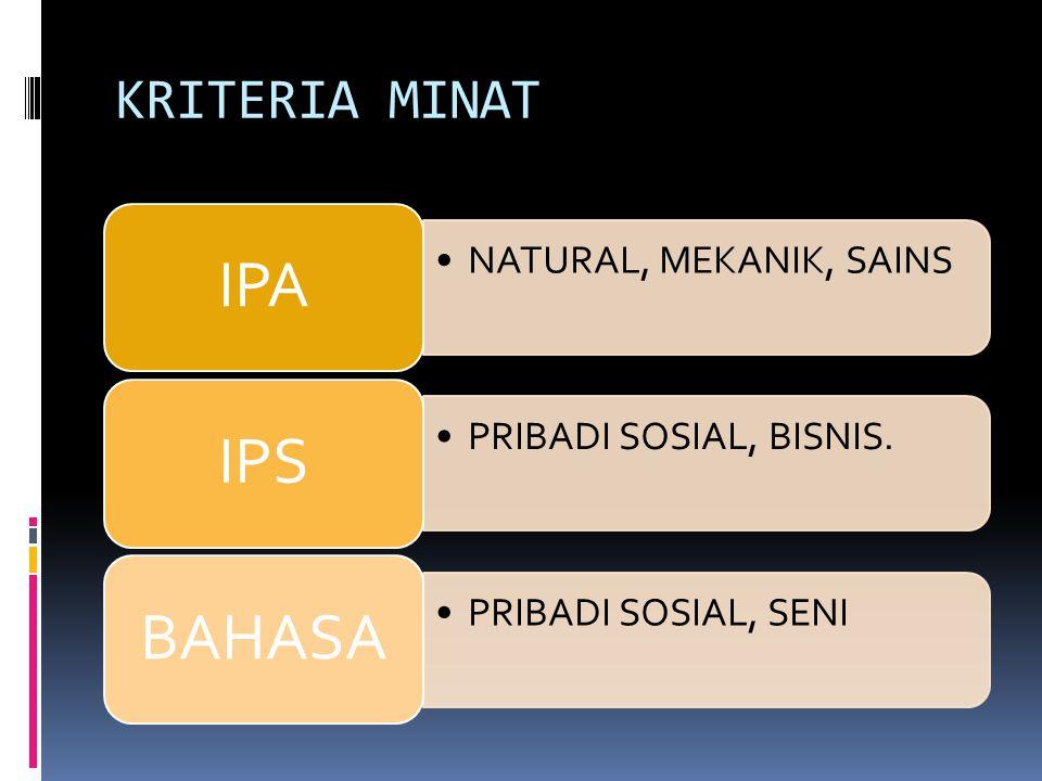 KRITERIA MINAT NATURAL, MEKANIK, SAINS IPA PRIBADI SOSIAL, BISNIS. IPS PRIBADI SOSIAL, SENI BAHASA