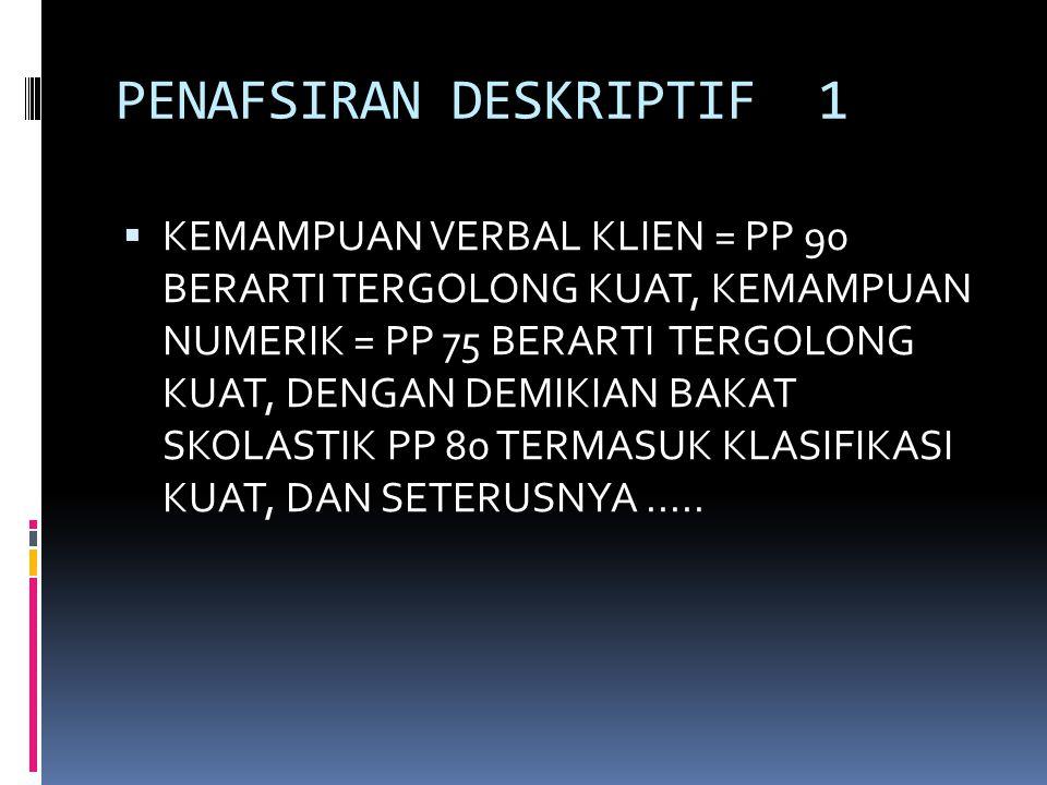 PENAFSIRAN DESKRIPTIF 1  KEMAMPUAN VERBAL KLIEN = PP 90 BERARTI TERGOLONG KUAT, KEMAMPUAN NUMERIK = PP 75 BERARTI TERGOLONG KUAT, DENGAN DEMIKIAN BAK
