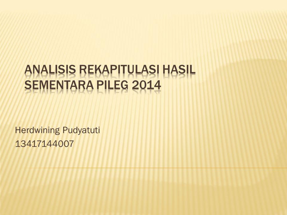 Herdwining Pudyatuti 13417144007