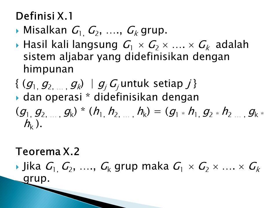 Berikut ini diberikan sifat-sifat tanpa bukti  Jika setiap faktor G mempunyai orde berhingga maka orde dari G 1  G 2  ….