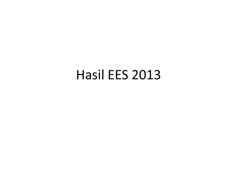 Hasil EES 2013