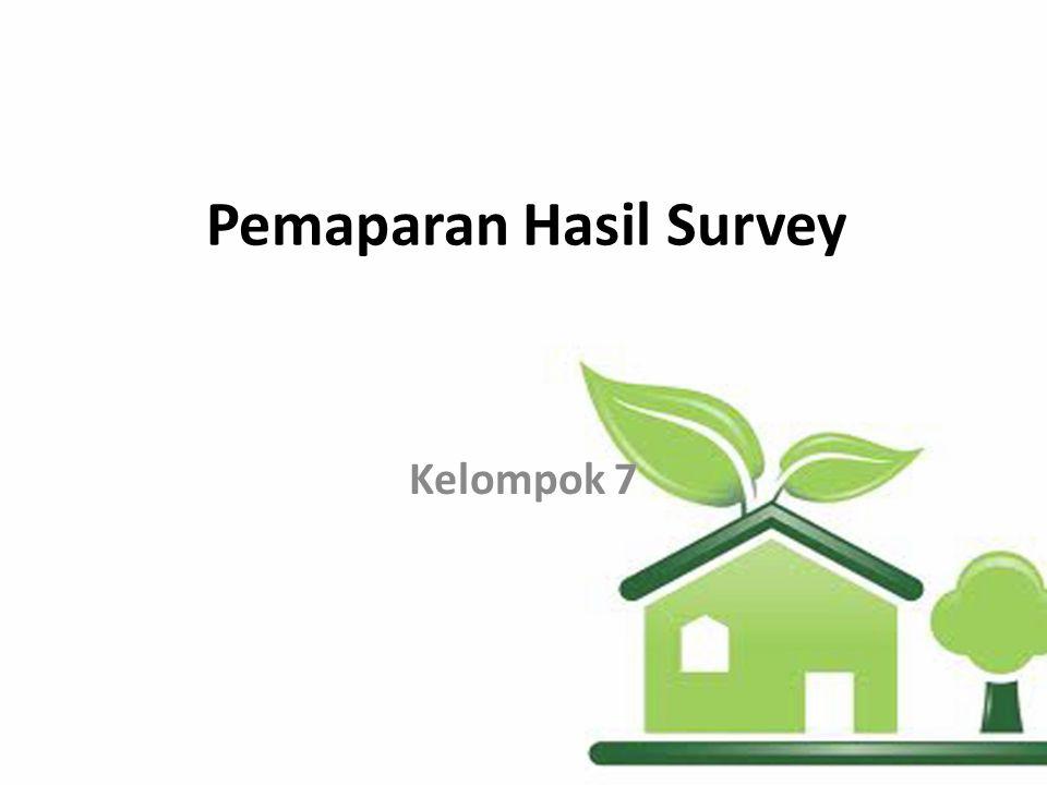 Hasil Survey Data Sekunder