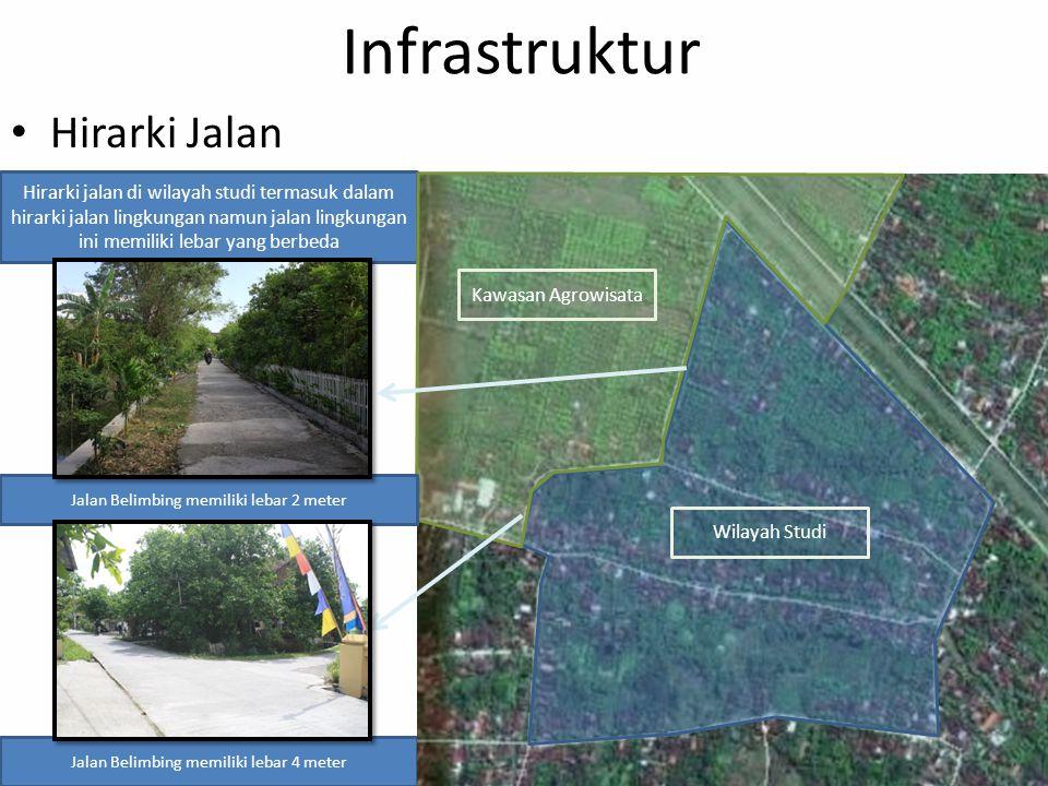 Hirarki Jalan Hirarki jalan di wilayah studi termasuk dalam hirarki jalan lingkungan namun jalan lingkungan ini memiliki lebar yang berbeda Jalan Belimbing memiliki lebar 4 meter Kawasan Agrowisata Wilayah Studi Jalan Belimbing memiliki lebar 2 meter Infrastruktur