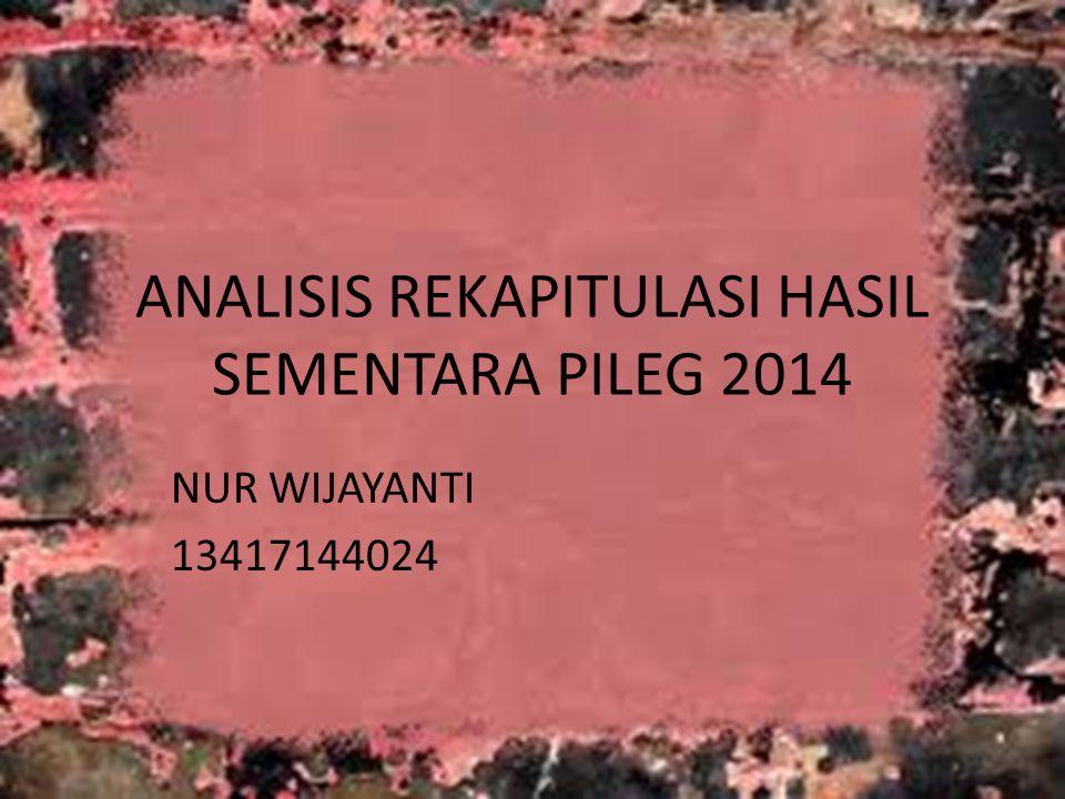 ANALISIS REKAPITULASI HASIL SEMENTARA PILEG 2014 NUR WIJAYANTI 13417144024