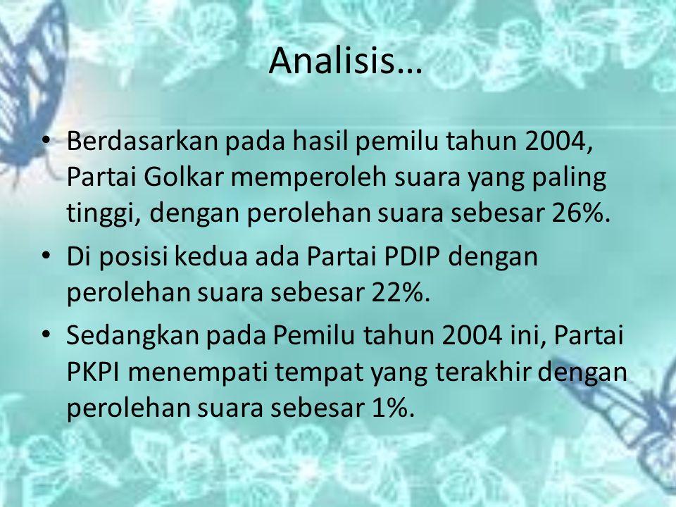Analisis… Berdasarkan pada hasil pemilu tahun 2004, Partai Golkar memperoleh suara yang paling tinggi, dengan perolehan suara sebesar 26%.