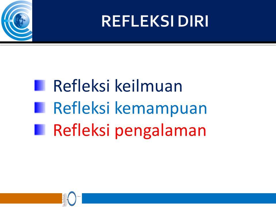 Refleksi keilmuan Refleksi kemampuan Refleksi pengalaman