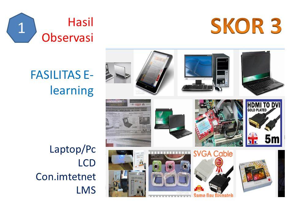 Hasil Observasi 1 FASILITAS E- learning Laptop/Pc LCD Con.imtetnet LMS
