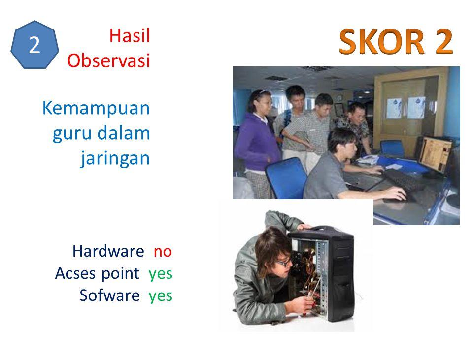 Hasil Observasi 2 Kemampuan guru dalam jaringan Hardware no Acses point yes Sofware yes