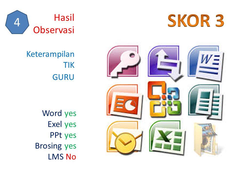Hasil Observasi 5 RPP tematik guru menggunakan TIK meskipun tidak rinci