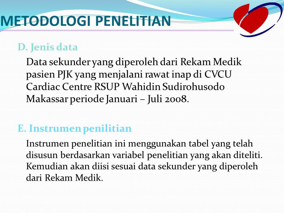 METODOLOGI PENELITIAN D. Jenis data Data sekunder yang diperoleh dari Rekam Medik pasien PJK yang menjalani rawat inap di CVCU Cardiac Centre RSUP Wah