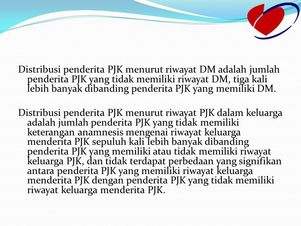 Distribusi penderita PJK menurut riwayat DM adalah jumlah penderita PJK yang tidak memiliki riwayat DM, tiga kali lebih banyak dibanding penderita PJK