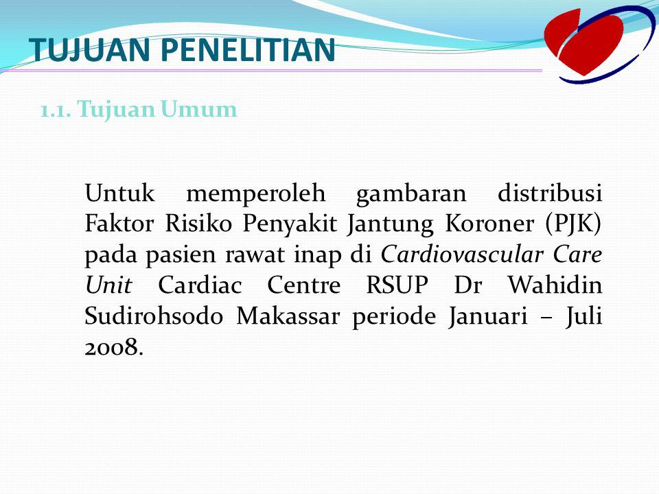 KESIMPULAN Setelah melakukan penelitian mengenai faktor risiko dari penderita PJK yang dirawat inap di CVCU RSWS Makassar periode Januari – Juli 2008, maka dapat ditarik kesimpulan bahwa penderita PJK yang dirawat inap di CVCU RSWS Makassar periode Januari – Juli 2008 cenderung pada laki-laki, berumur antara 46-65 tahun, memiliki riwayat merokok, riwayat hipertensi, dislipidemia dan memiliki 3-5 faktor risiko.