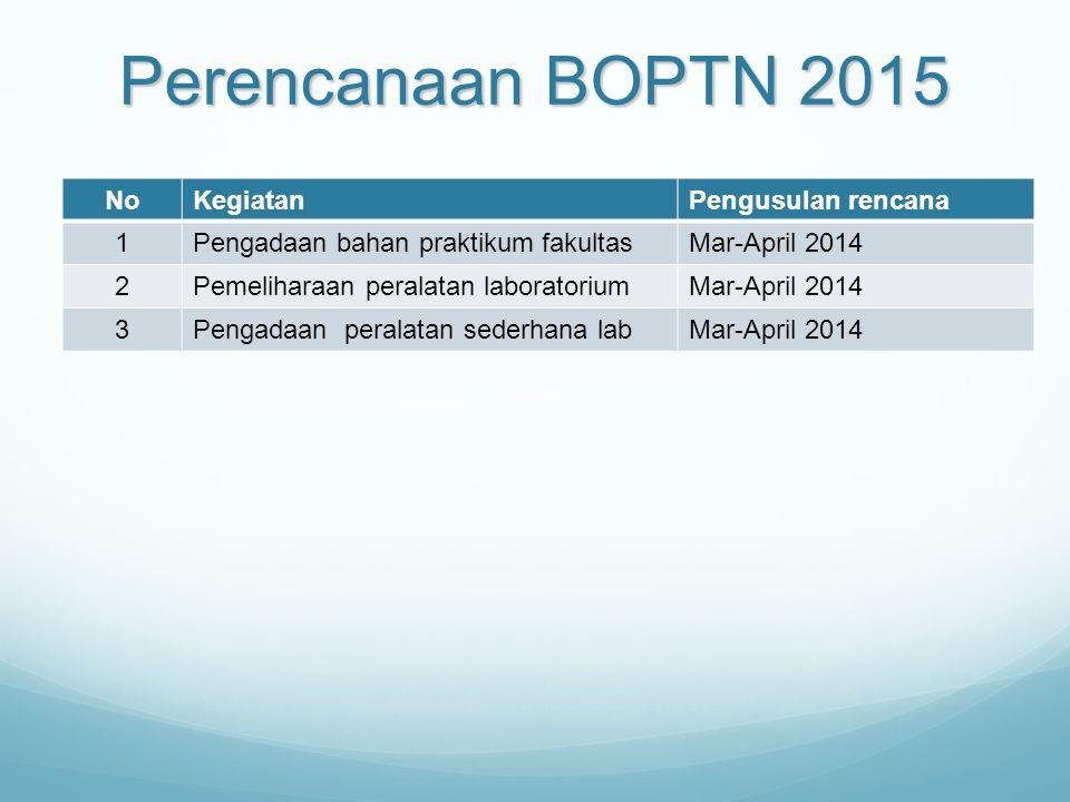 Perencanaan BOPTN 2015 NoKegiatanPengusulan rencana 1Pengadaan bahan praktikum fakultasMar-April 2014 2Pemeliharaan peralatan laboratoriumMar-April 2014 3Pengadaan peralatan sederhana labMar-April 2014